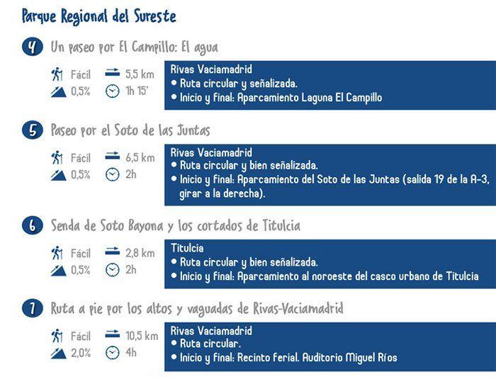 Planes al aire libre en el Parque Regional Sureste, Madrid