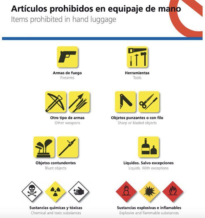 Elementos prohibidos en la maleta de mano