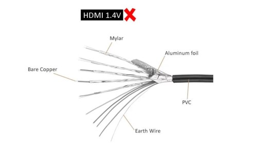 iphone hdmi cable_Cable Assembly And Wire Harness