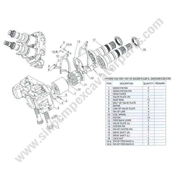 HPV 135 Pump Hydraulic Parts Fit Hitachi EX200-5 ZAXIS200