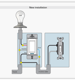 then refer to the installation guide to find how to link your switch or dimmer to your compatible hub  [ 1200 x 766 Pixel ]