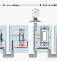 then refer to the installation guide to find how to link your switch or dimmer to your compatible hub  [ 1200 x 754 Pixel ]