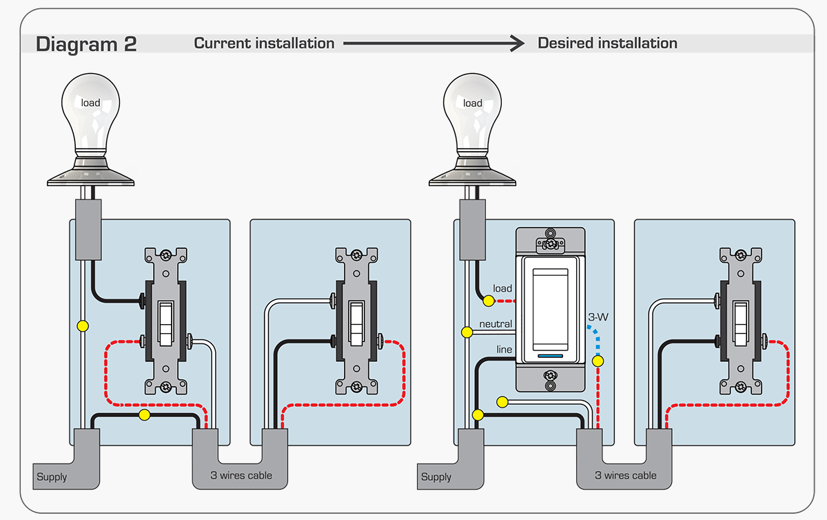hight resolution of then refer to the installation guide to find how to link your switch or dimmer to your compatible hub