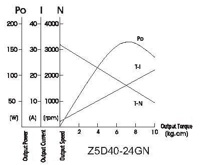Brushless Ac Motor Winding Diagram 3 Phase Induction Motor