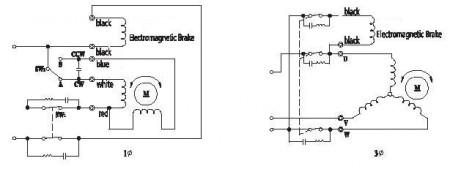 AC Brake Gearmotors 120 watt 90 mm