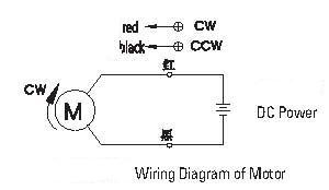 DC Gearmotors 15 watt 60 mm