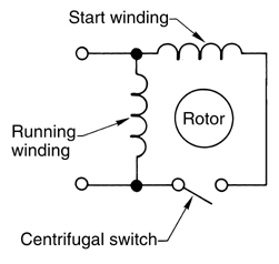 Wiring Diagram For Marathon Electric 1 2 Hp Motor Sinotech Induction Motors Well Designed Rugged Electric