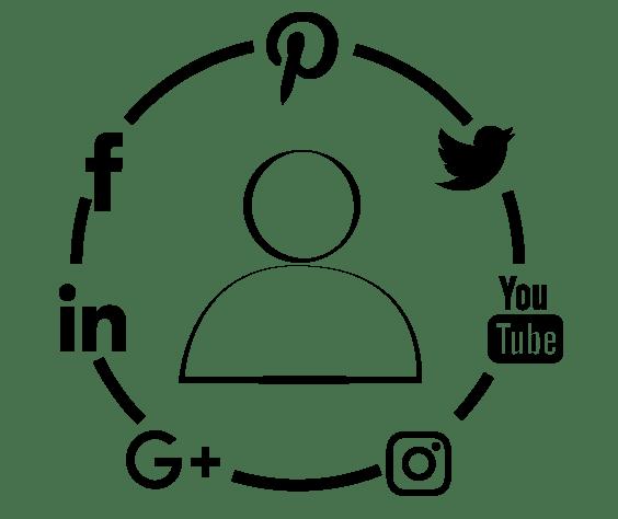 consulenza social media marketing