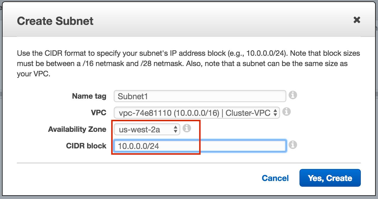 subnets2