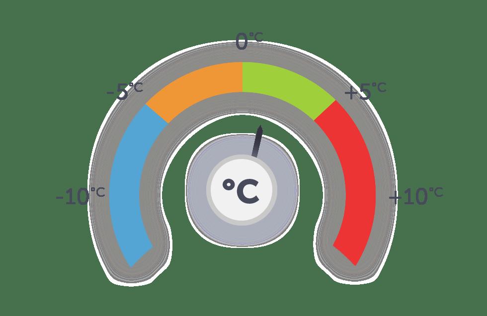 indicatore temperatura SIPLI FLEET