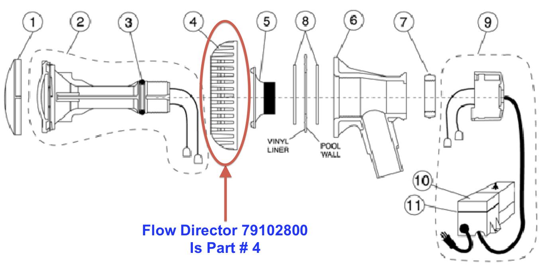 Flow Director Replacement Part 79102800 for Aqualuminator