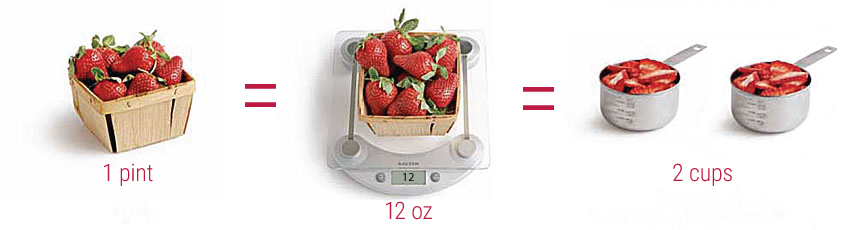 How Much is a Pint of Strawberries?