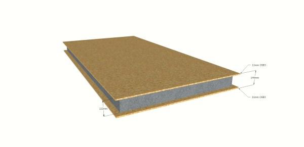 144mm Panel