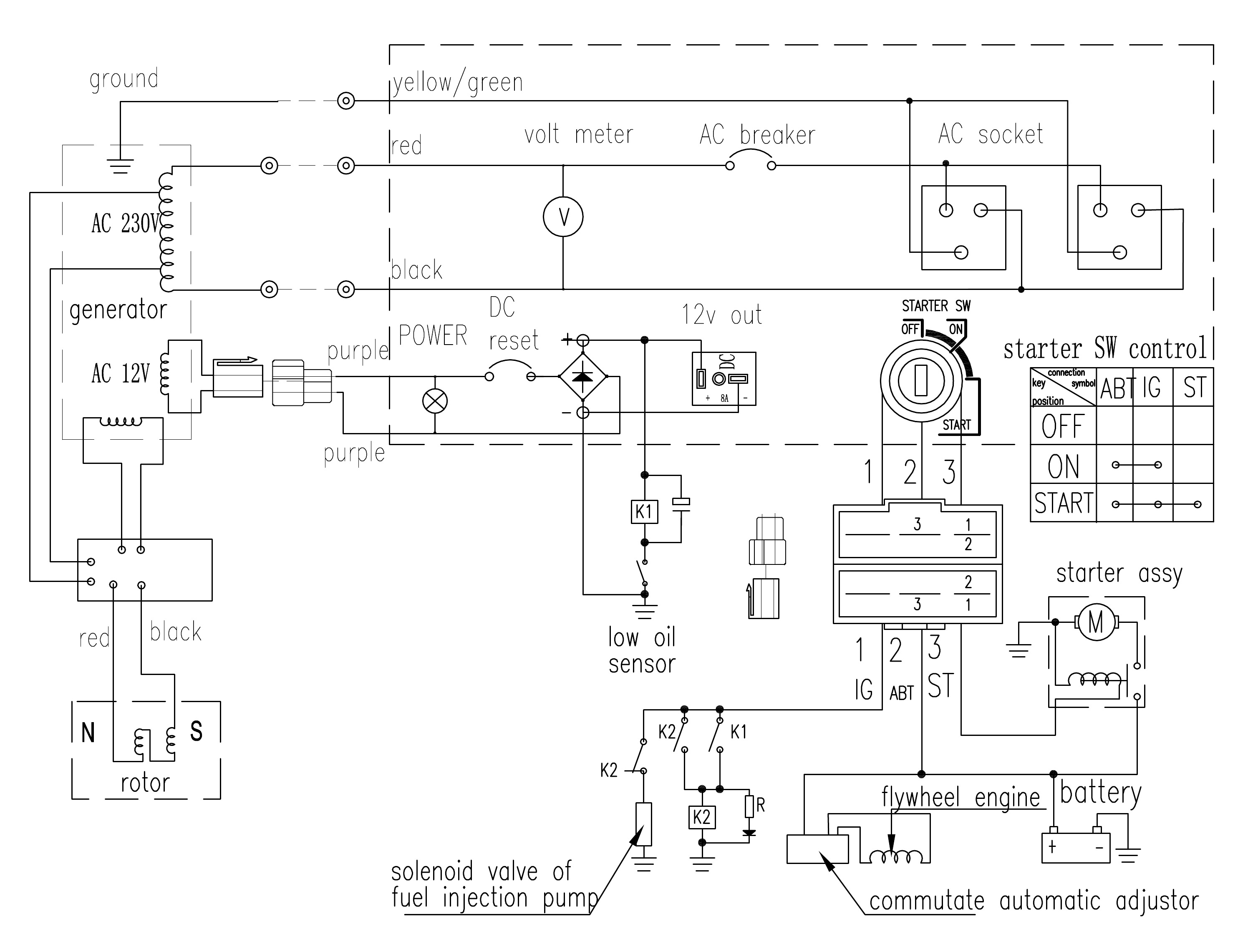 230v generator wiring diagram what is the definition of a sip 04921 medusa tds6001