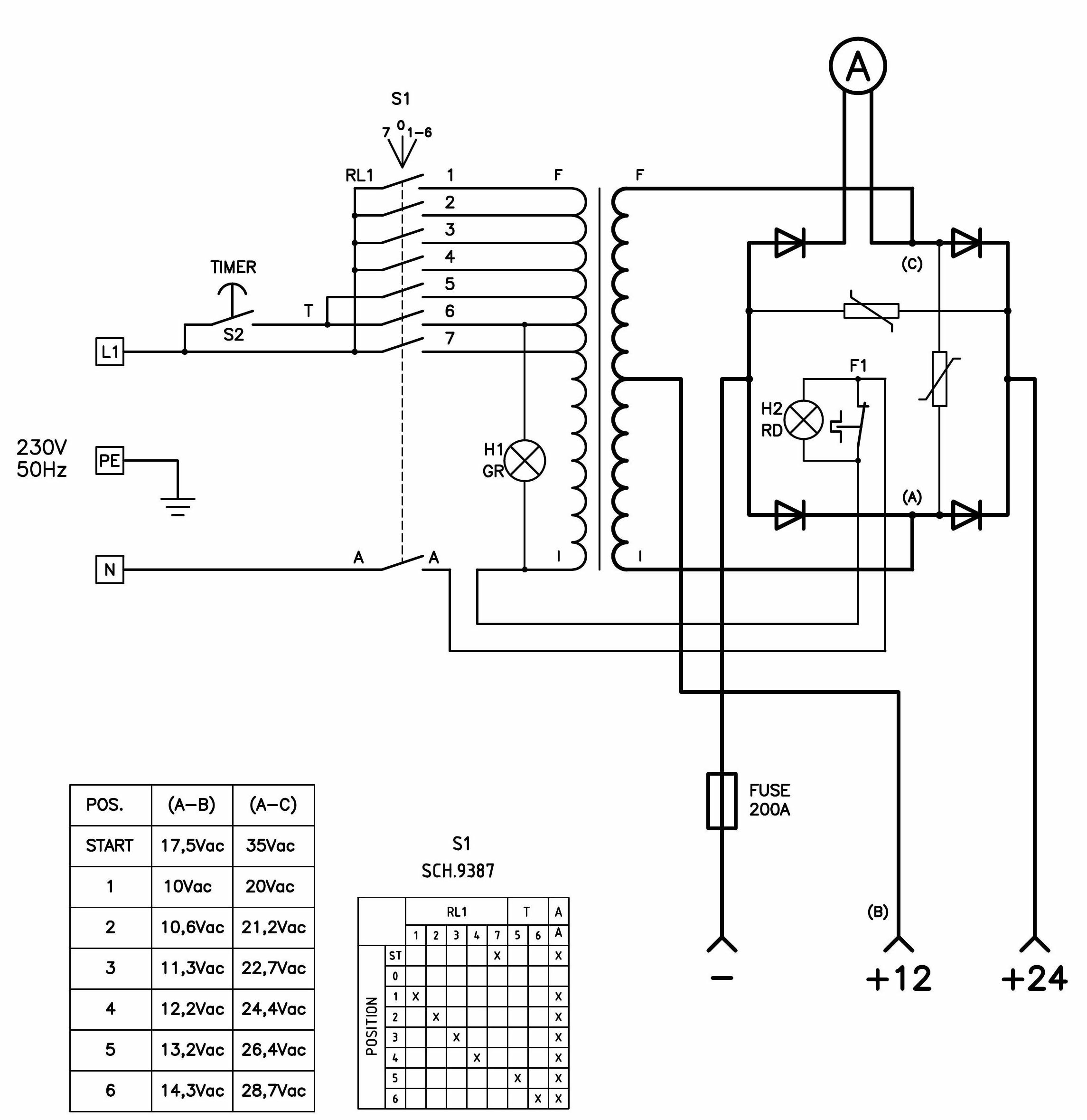 Acdelco Cs130 Wiring Diagram. Diagrams. Auto Fuse Box Diagram