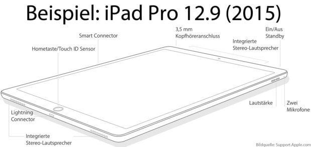 Welche Modellnummer hat mein iPad? So findet ihr sie!