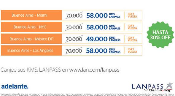 Descuento en canje de kilómetros LANPASS a México y Estados Unidos para clientes del Francés