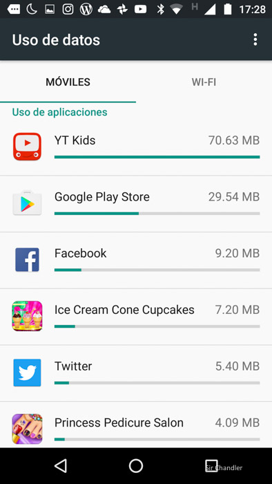 datos-android