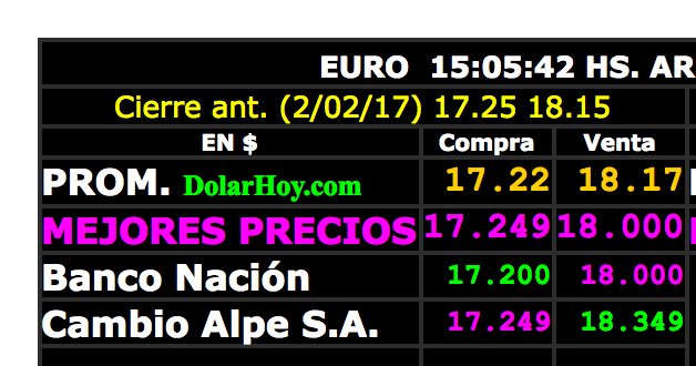 valor-euro
