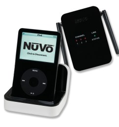 wireless nuvodock for ipod high resolution image 423 36 kb  [ 1230 x 1200 Pixel ]