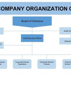 Organisation chart also singapore international school of bangkok sisb rh