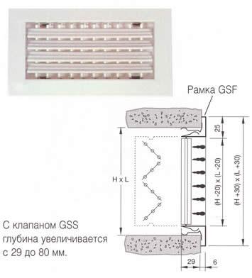 Systemair - GSV