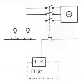 Systemair - TT-S1