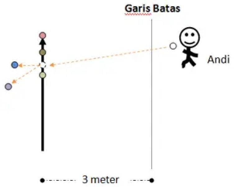 Ilustrasi permainan kelereng 2