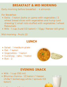 For women with normal or healthy weight also what you need to know about your pregnancy diet chart rh sitarambhartia