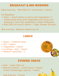 For underweight women also what you need to know about your pregnancy diet chart rh sitarambhartia