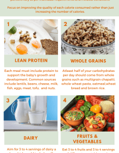 Pregnancy diet chart also what you need to know about your rh sitarambhartia