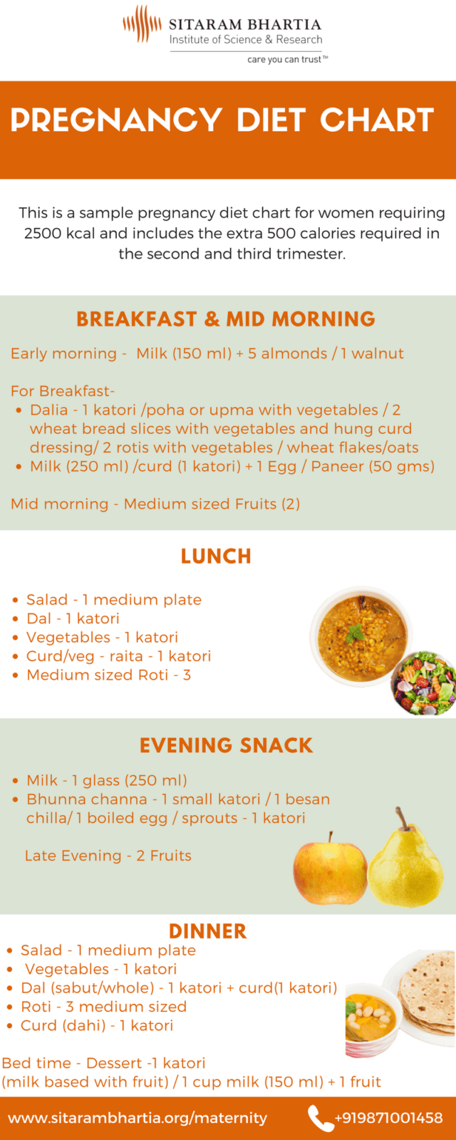 Pregnancy Diet Chart underweight women