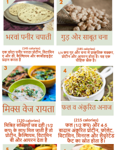 Pregnancy diet chart in hindi also rh sitarambhartia