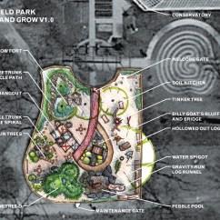 Children Play Kitchen Wire Shelf Rack Natural Playground Design | Garfield Park & Grow ...