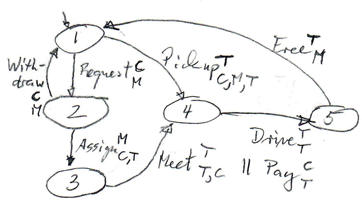Untitled Document Te Uottawa