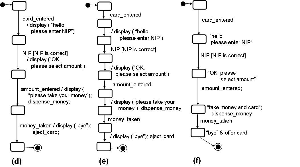 user interaction flow diagram lighting ballast wiring untitled document [www.site.uottawa.ca]