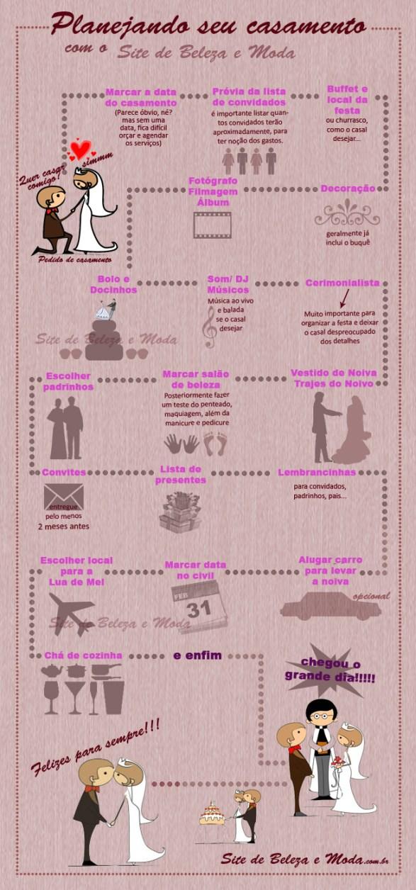 infográfico ensina a planejar o casamento