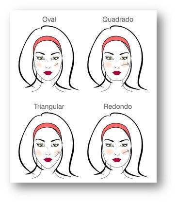 formatos de rostos e dicas para evitar erros de maquiagem que engordam