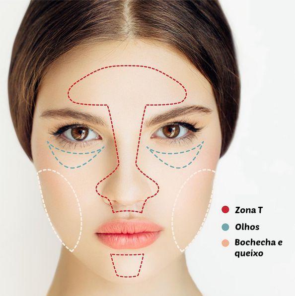 áreas do rosto
