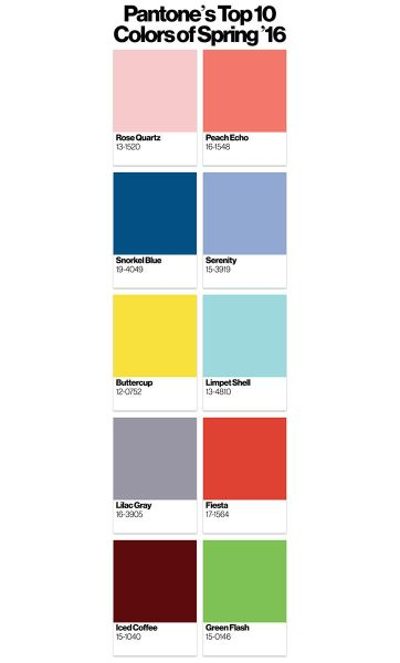 Pantone e as cores para 2016