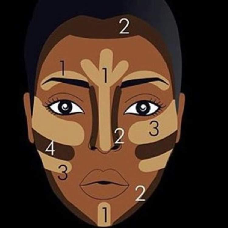 Contorno Facial Para Pele Negra