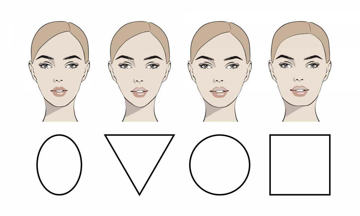 formatos de rostos