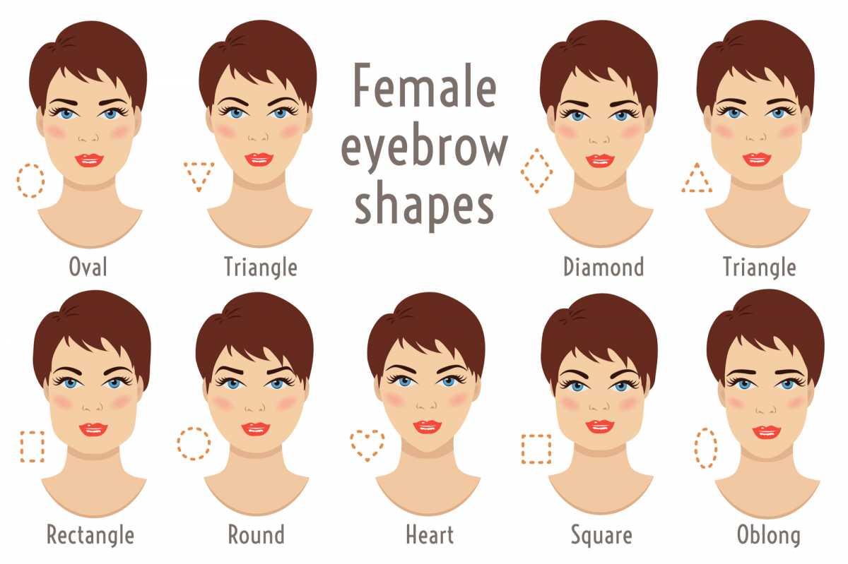 sobrancelhas com design perfeito de acordo com o formato do rosto
