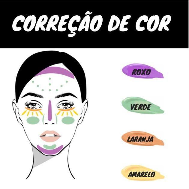 Como usar corretivo colorido na makeup