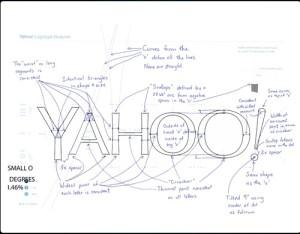 Yahoo boceto