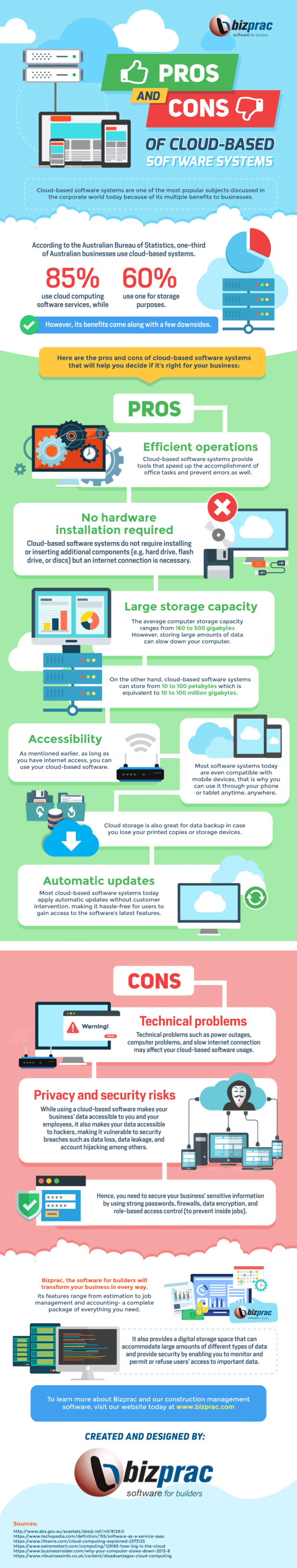 The Pros and Cons of Cloud-based Software Systems (Infographic) - SiteProNews