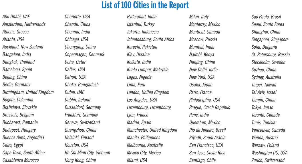 Top 100 Cities