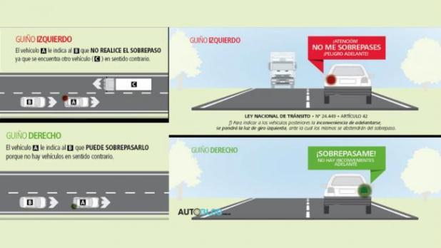Código de luces para las rutas Argentinas