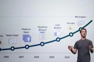 Mark Zuckerberg dona USD 500 millones para educación y salud