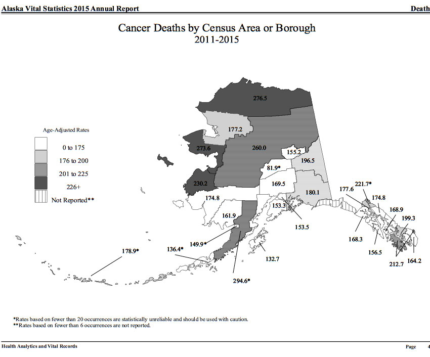 SitNews: Alaska Vital Statistics Annual Report Released